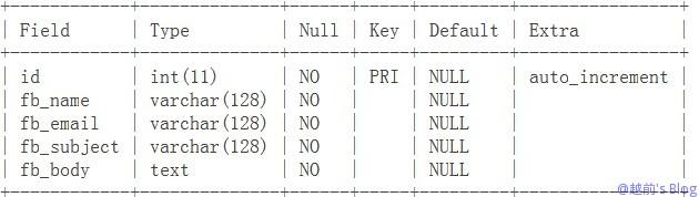 Yii框架快速入门[数据库的使用]